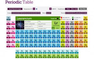 RSC Periodic Table