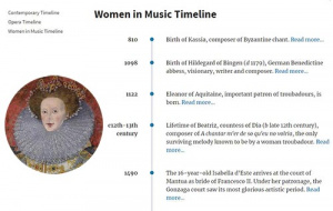 Women in Music Timeline