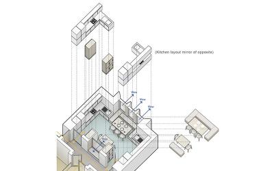 Kitchen layout